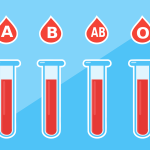 "What Are ""Normal"" Blood Test Results?"