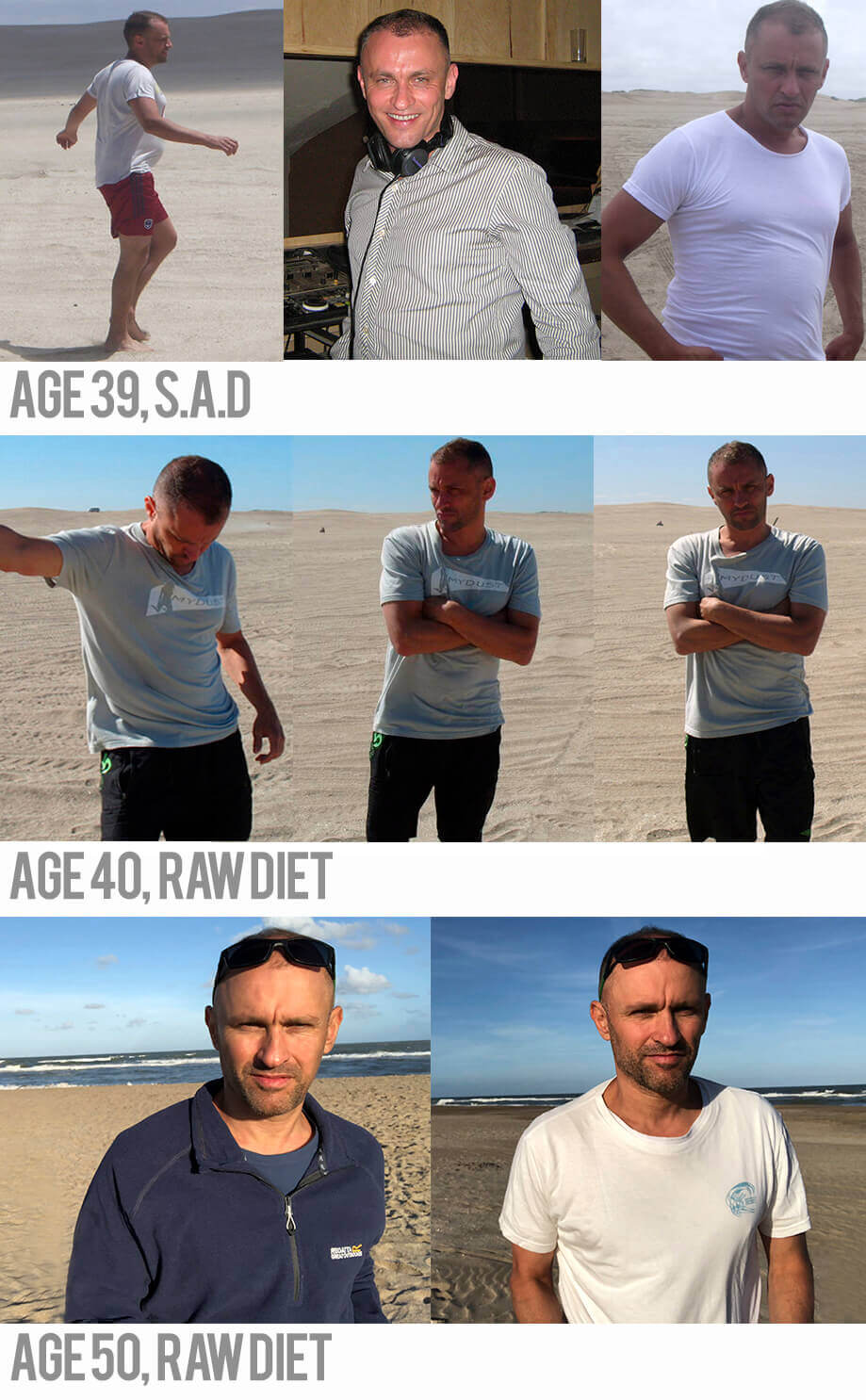 As clearly shown in the pictures, my raw food transformation isn't a fad diet. I look just as good at 50 years of age as I did when I was 40, proving my raw food approach not only works, but is sustainable.
