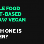 Whole Food Plant-Based vs. Raw Vegan, Which One Is Better?